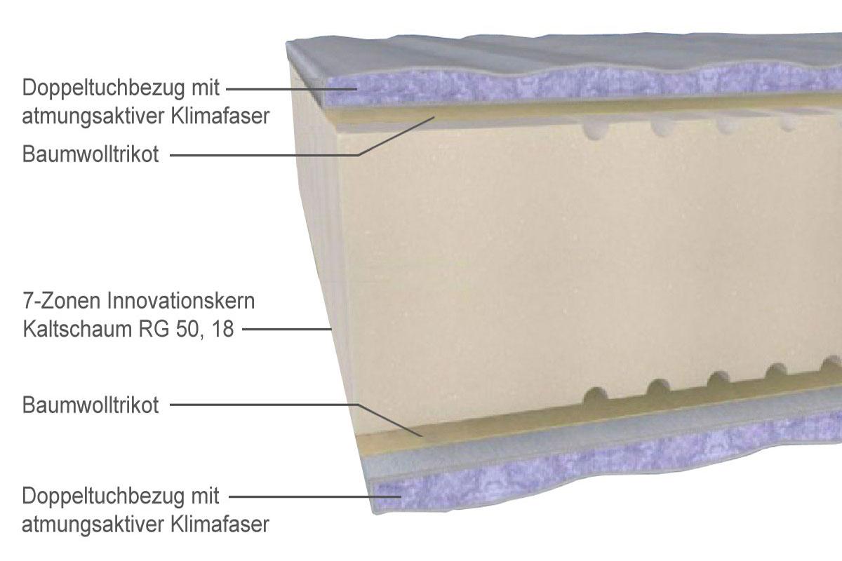 matratze malie 120x200cm passend zu bambusbetten. Black Bedroom Furniture Sets. Home Design Ideas