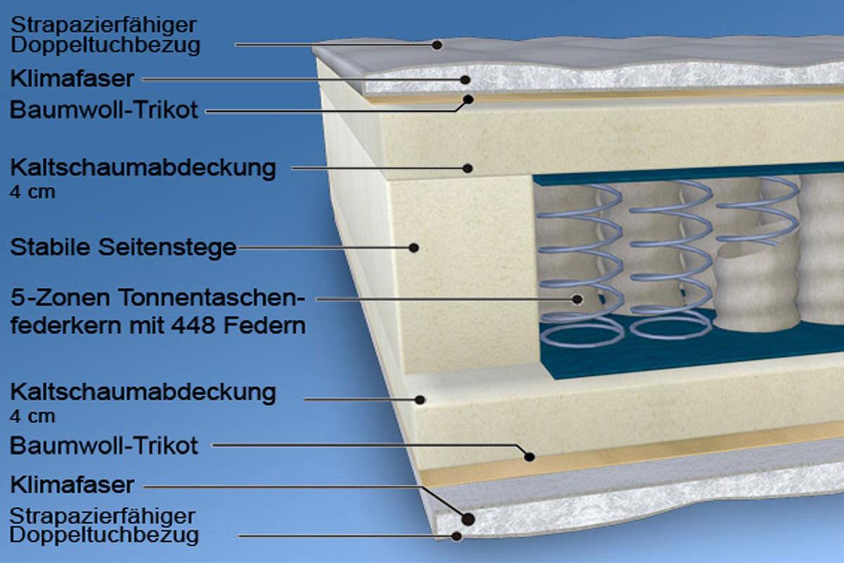 matratze malie 160x200cm passend zu bambusbetten. Black Bedroom Furniture Sets. Home Design Ideas