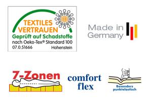 Gelschaum 7-Zonen Komfortschaummatratze H2 in 90x200cm